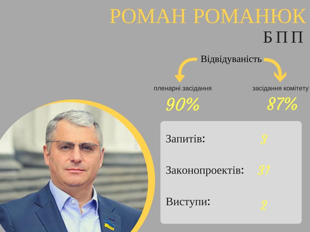 28 07 2017 Romaniuk