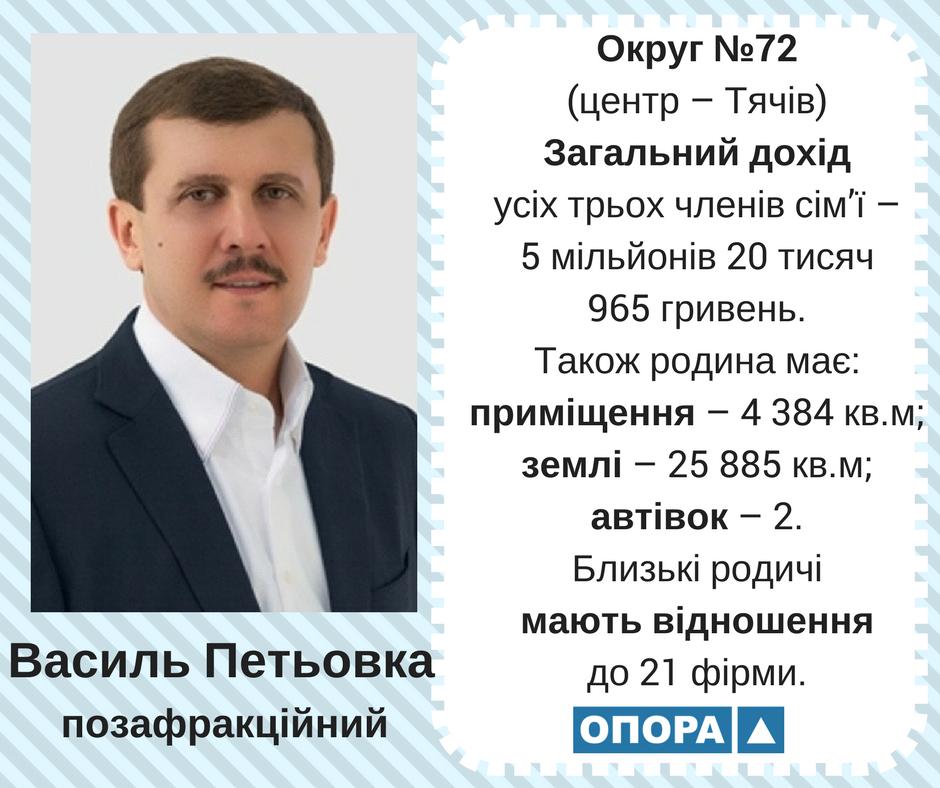 7 07 2017 petiovka