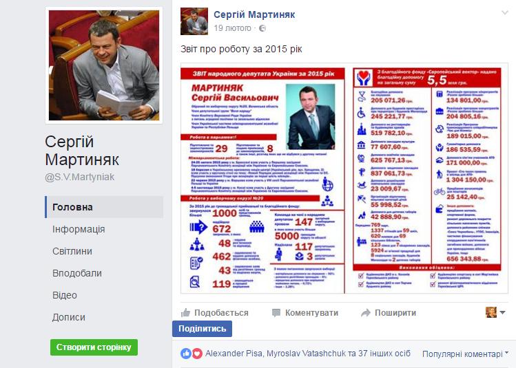 Martynjak facebook