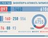 Верховна Рада України VIII скликання: 1,5 року діяльності