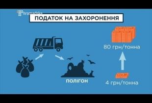 Що робити зі сміттям? RE:ФОРМА
