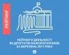 Рейтинг діяльності 88 депутатів-мажоритарників за березень 2017 року