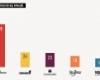 Огляд законотворчої активності депутатів ВРУ за травень 2013 року