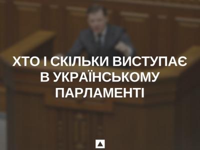 Хто і скільки виступає в українському парламенті