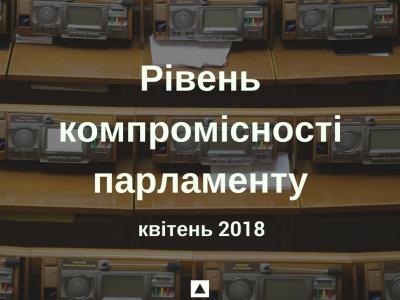 Квітень: Рівень компромісності парламенту