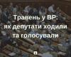 Травень у ВР: як депутати ходили та голосували