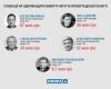 Державна субвенція: допомога Кіровоградщині чи піар нардерпів?