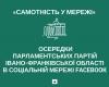 «Самотність у мережі», або осередки парламентських партій Івано-Франківської області в соціальній мережі Facebook