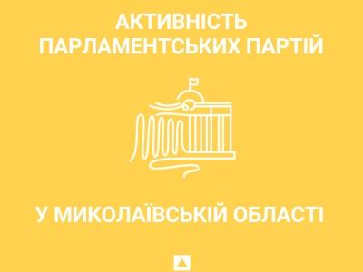Активність парламентських партій у Миколаївській області
