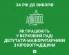 За рік до виборів: як працюють у Верховній Раді депутати-мажоритарники з Кіровоградщини