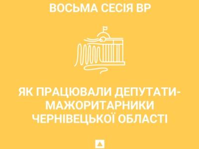 Як працювали депутати-мажоритарники Чернівецької області з початку 2018 року