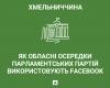 Хмельниччина: як обласні осередки парламентських партій використовують Facebook