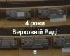 Що напрацювали українські парламентарі за 4 роки?