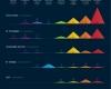 Кількість і тематика законопроектів за березень 2013