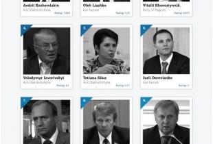 Top 10 law-makers, Aprill 2013