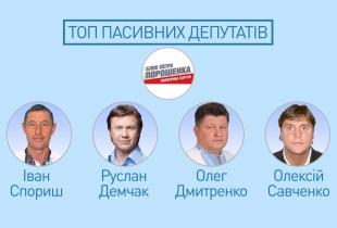 Топ пасивних депутатів на 16 березня