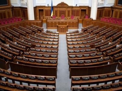 Склад міжфракційних депутатських об'єдань. Грудень 2015