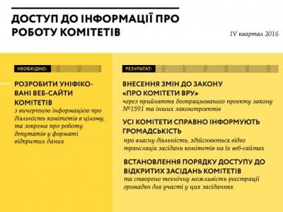 Шляхи підвищення прозорості роботи парламентських комітетів